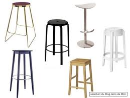 profondeur meuble haut cuisine norme hauteur meuble haut cuisine 11 profondeur standard plan