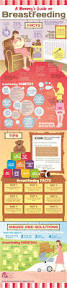 702 best images about pregnancy and baby shower on pinterest