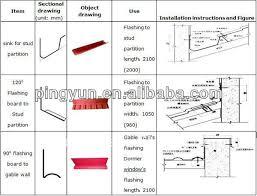carbon fiber upvc versatile roofing sheets for house warehouse