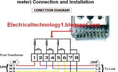euro 13 pin plug wiring diagram 13 pin caravan plug and cable with