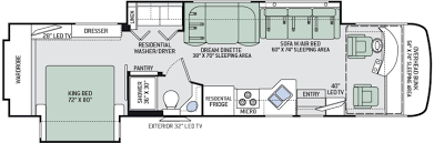 2 bedroom rv floor plans centerfordemocracy org