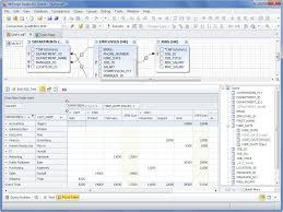 pivot tables for dummies pivot table in oracle 9i 10g 11g 12c exle