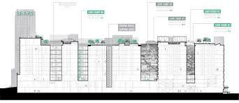 Sears Tower Floor Plan Omgivning Sears Landmark Building