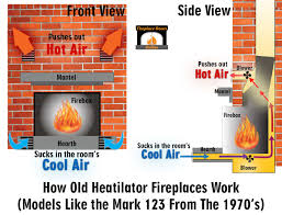 how to update your house how to update your old mark series heatilator fireplace house