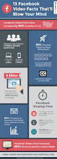 13 facebook facts that u0027ll blow your mind scriptdoll