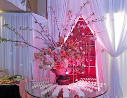 birthday decorations for rent image inspiration of cake and