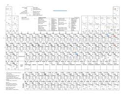 who developed modern periodic table 29 printable periodic tables free download template lab