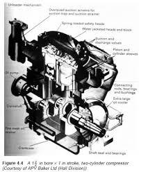 wayne air compressor parts diagram 28 images porter cable