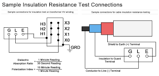 megger test report template when megger testing at higher voltages such as with cable or