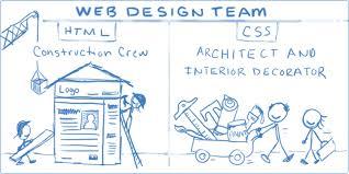 learn web design learn web design intro