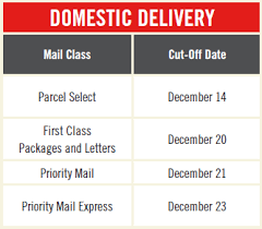 important usps shipping deadlines sts