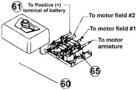 how to mount your warn winch electric 2 way to your rover