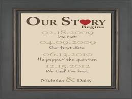 7 year anniversary gift ideas for stunning seven year wedding anniversary pictures styles ideas