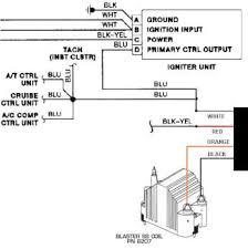 custom diagrams blog posts page 2