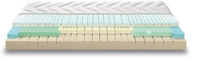 materasso dorsal elisir 5000 dorsal