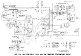 1987 ford f 150 wiring diagram wiring diagrams