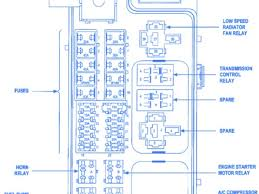 how to do 2 pole fixed rcd wiring for protection circuit breaker