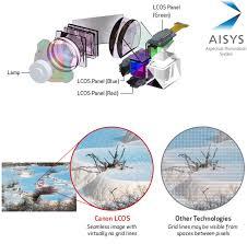 all projectors realis wux500 pro av canon usa lcos technology