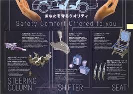 fuji kiko co ltd marklines automotive industry portal