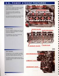 is the 6 0l an interference engine diesel forum thedieselstop com