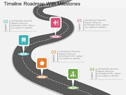 timeline roadmap with milestones powerpoint template powerpoint