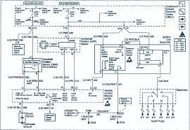 1979 gmc dash wiring schematic 1979 chevy truck wiring diagram