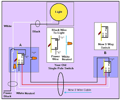 single pole light switch with 3 black wires 3 way switch question power to switch light in same switch box