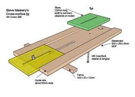 great woodworking dvds for woodworkers by woodworkers