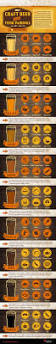 43 best images about beer on pinterest craft beer craftbeer and