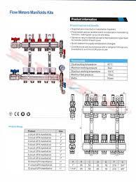 underfloor heating manifolds 2 12 port heating system ebay