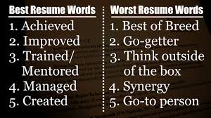 Resume Builder Lifehacker The 15 Best And Worst Words To Use On Resumes According To