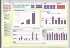 Excel Pivot Table Template Pivot Charts Work Pivot Table Microsoft Excel And