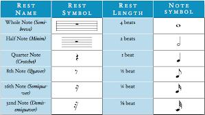 time worksheet new 568 music time values worksheet
