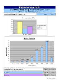 Paul Ehrlich Klinik Bad Homburg Qualitätsbericht Pdf