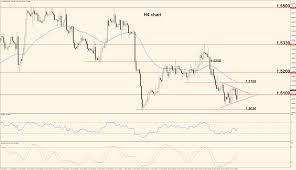 thanksgiving day when forex news dollar bulls resume activity volatility picks up