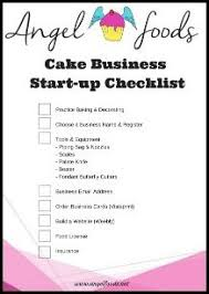 Ideas With A Name 75 And Creative Bakery Names Bakeries Creative And Cake Business