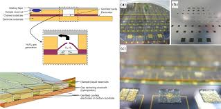 stimulus active polymer actuators for next generation microfluidic