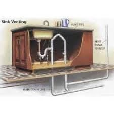 Kitchen Sink And Venting Code Kitchen - Kitchen sink venting