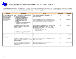improvement report template best photos of process improvement plan template free