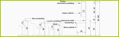 Kitchen Cabinet Standard Height 22 Standard Kitchen Cabinet Height Above Counter Gallery