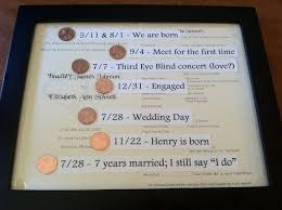 wedding gift by year 7 year wedding anniversary gift to my husband 7 years is copper