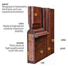 How To Make A Exterior Door All About Wood Entry Doors Woodprix