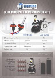 500 watt work light led conversion difference between hid and led conversion kits better automotive