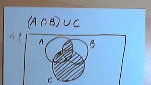 set operations u0026 venn diagrams part 2 127 1 20 b youtube