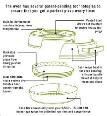 pizzacraft stovetop pizza oven pizzacraft pc0601 pizzeria pronto stovetop pizza oven features