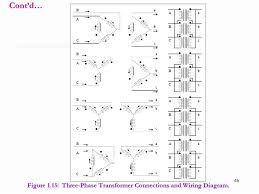chapter 1 transformer of computer and communication