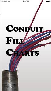 Conduit Fill Table Conduit Fill Chart Conduit Size Chart Flexible Conduit Fill Chart
