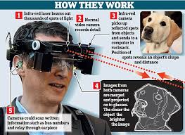 How Does A Guide Dog Help A Blind Person Smart Glasses For The Blind Use Spatial Awareness To Help Navigate