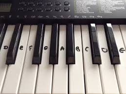 tutorial piano simple let her go passenger slow easy piano tutorial right hand