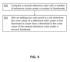 patent us20120032970 setting the white balance of a video frame